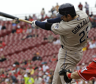 Adrian Gonzalez's second homer in as many days helps the Padres keep up their winning ways.  (AP)